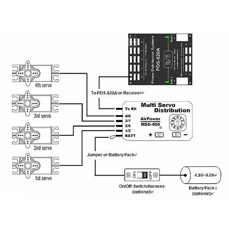 Multi Servo Distribution Module-80601