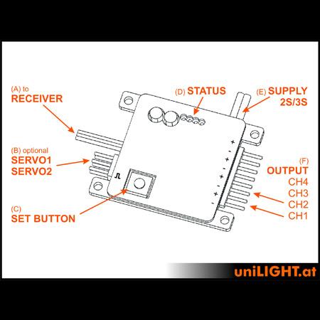 UniLight Controller 8-Channel PRO-84860