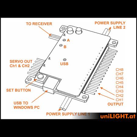 UniLight Controller 8-Channel PRO-84859