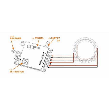 UniLight Module Afterburner-84407