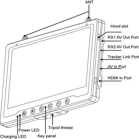 "Black Pearl HD FPV 7"" Screen..-83910"