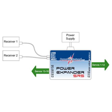 PowerExpander SRS - Deans Connector