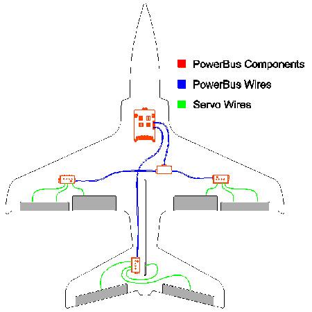 PowerBUS Splitter-83987