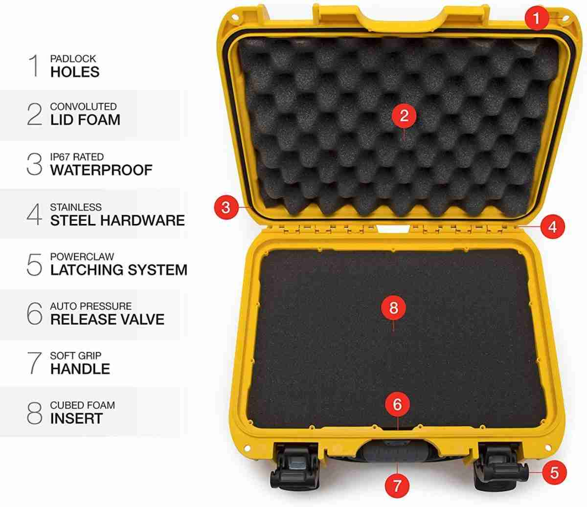 Nanuk 915 Waterproof Hard Case with Foam Insert - Yellow-88703